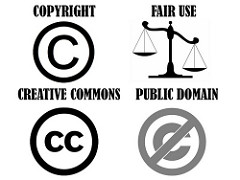 Copyright (c), Creative Commons (cc), Public Domain is not copyrighted (letter c with slash through it), Fair Use symbol has balance scales