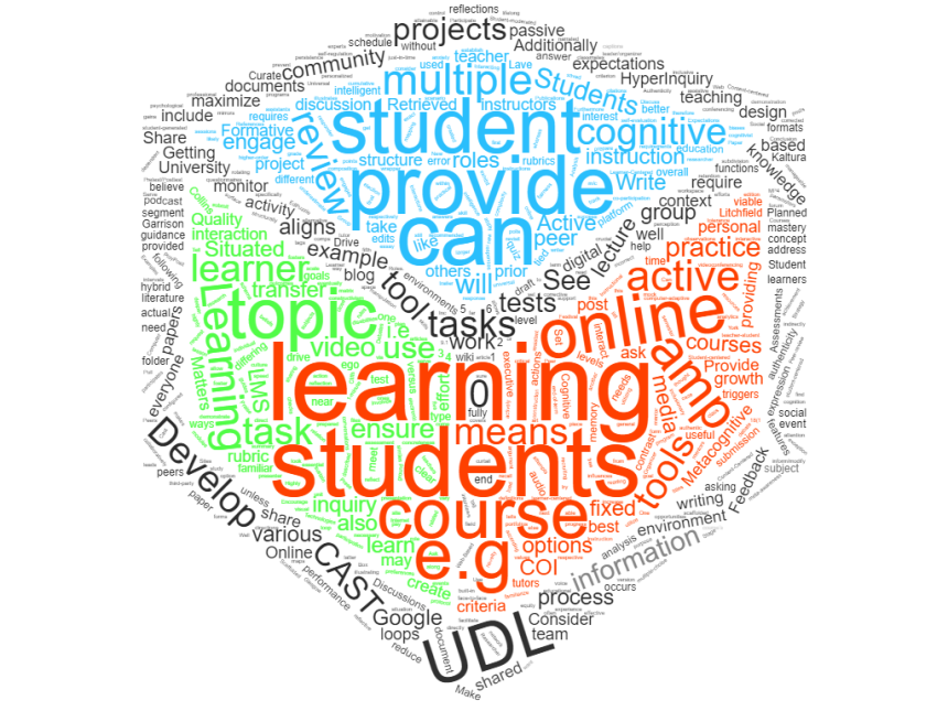 A wordcloud in the shape of a Rubik's cube with these main words from the blog on active learning: learning, students, course, provide, can, and UDL.